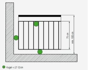 Geometrische Anforderungen Staketengeländer
