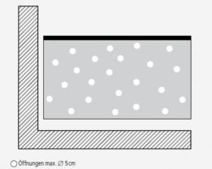 Geometrische Anforderung bei Lochblech Geländern