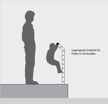 Horizontaltraversen sind bei Geländern, die als Absturzsicherung dienen, nicht zulässig, da diese bekletterbar sind.
